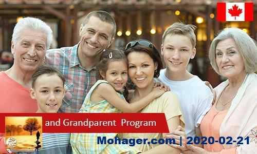 أختيار 10 الاف طلب في السحب العشوائي على شمل الأبوين والاجداد