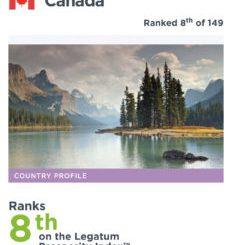 كندا تحصل على المرتبة الأولى في العالم لحرية الحياة الشخصية والمرتبة الثامنة في الرخاء والإزدهار العالمي | مهاجر