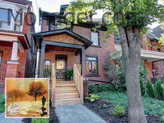 المهاجرون الجدد هم الأكثر دعماً لسوق الإسكان في كندا