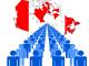 المعنى القانوني للمصطلحات المستخدمة لوصف اللاجئين والمهاجرين في كندا | مهاجر