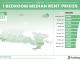متوسط تكلفة الإيجار في المدن الكندية الكبرى | مهاجر